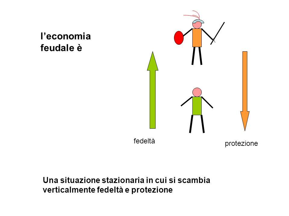 l'economia feudale è fedeltà. protezione.
