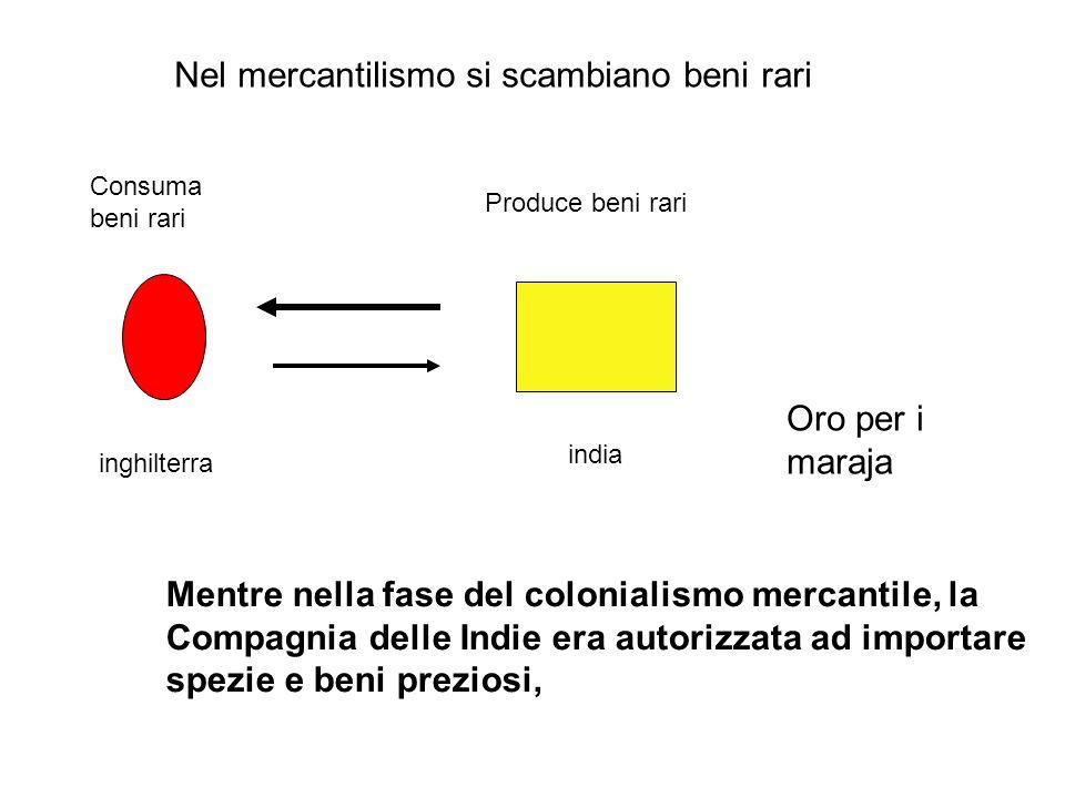 Nel mercantilismo si scambiano beni rari