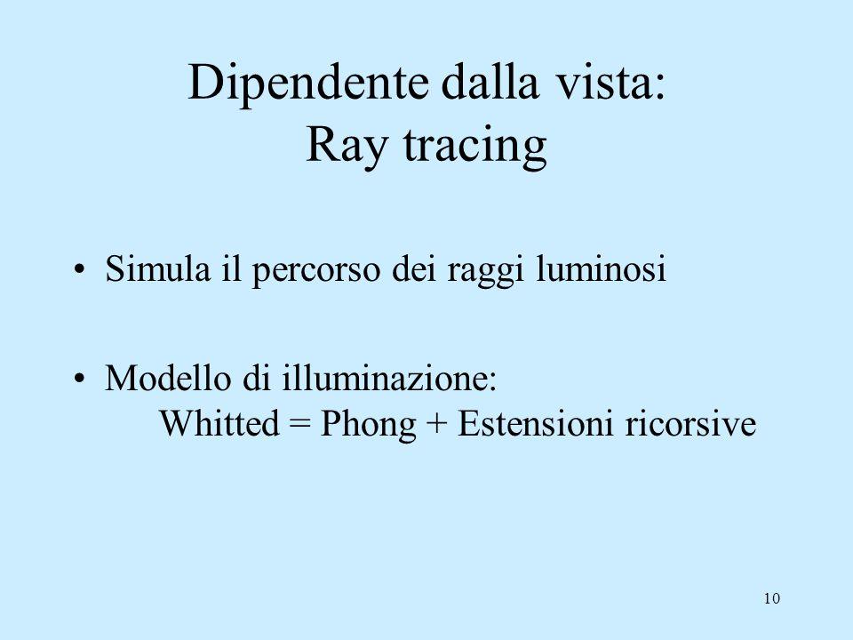 Dipendente dalla vista: Ray tracing