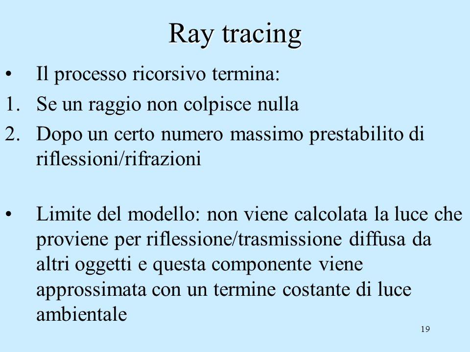 Ray tracing Il processo ricorsivo termina: