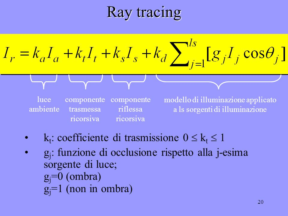 Ray tracing kt: coefficiente di trasmissione 0  kt  1