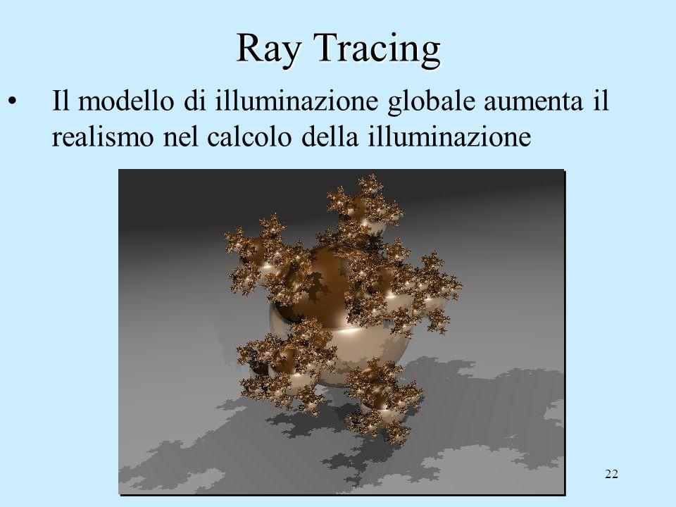 Ray Tracing Il modello di illuminazione globale aumenta il realismo nel calcolo della illuminazione