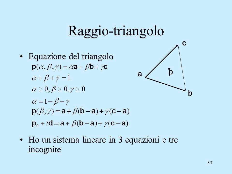 Raggio-triangolo Equazione del triangolo