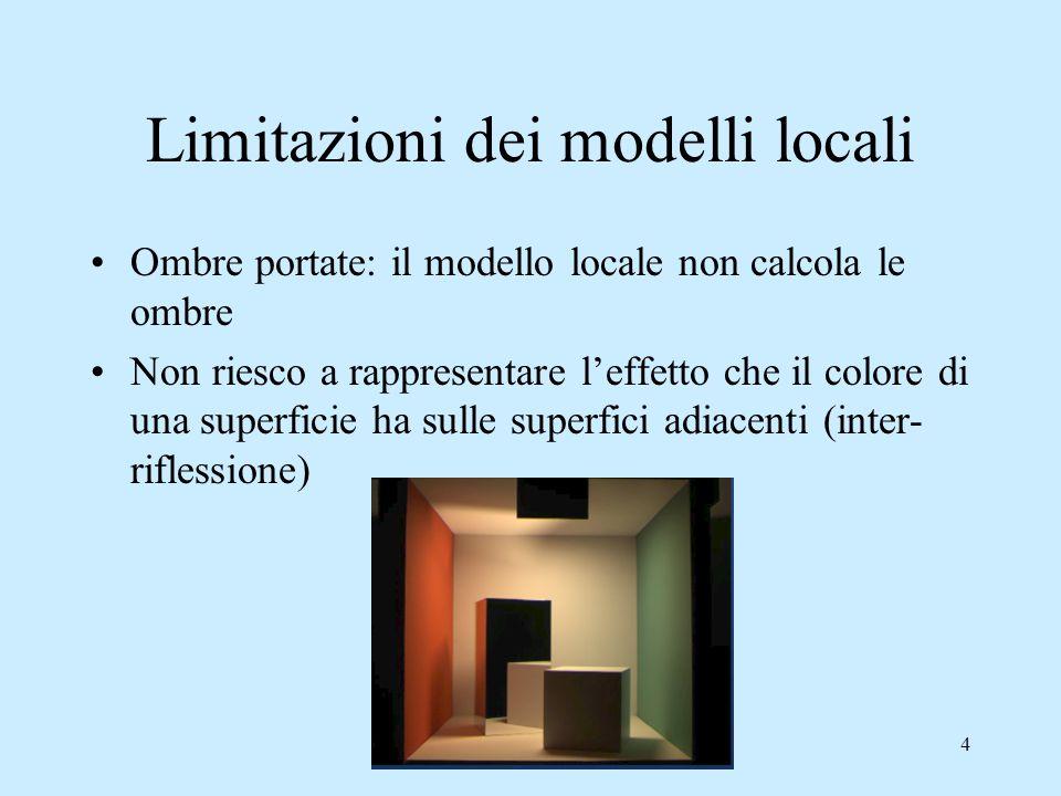 Limitazioni dei modelli locali