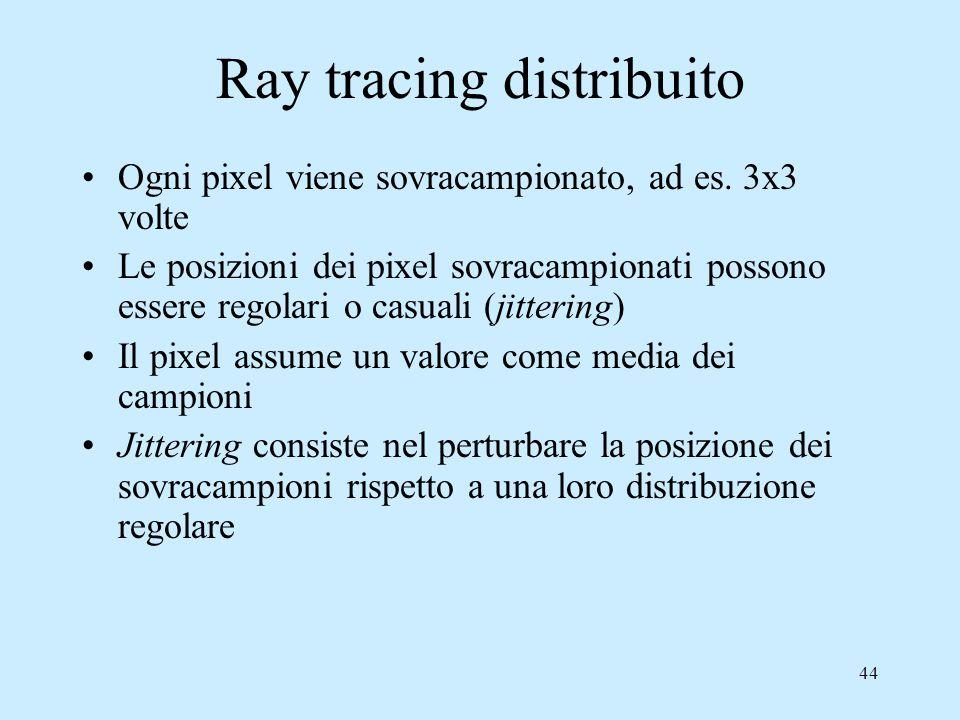 Ray tracing distribuito