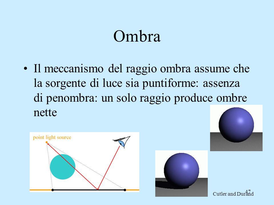 Ombra Il meccanismo del raggio ombra assume che la sorgente di luce sia puntiforme: assenza di penombra: un solo raggio produce ombre nette.