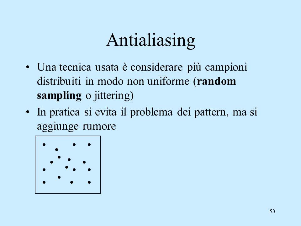 Antialiasing Una tecnica usata è considerare più campioni distribuiti in modo non uniforme (random sampling o jittering)