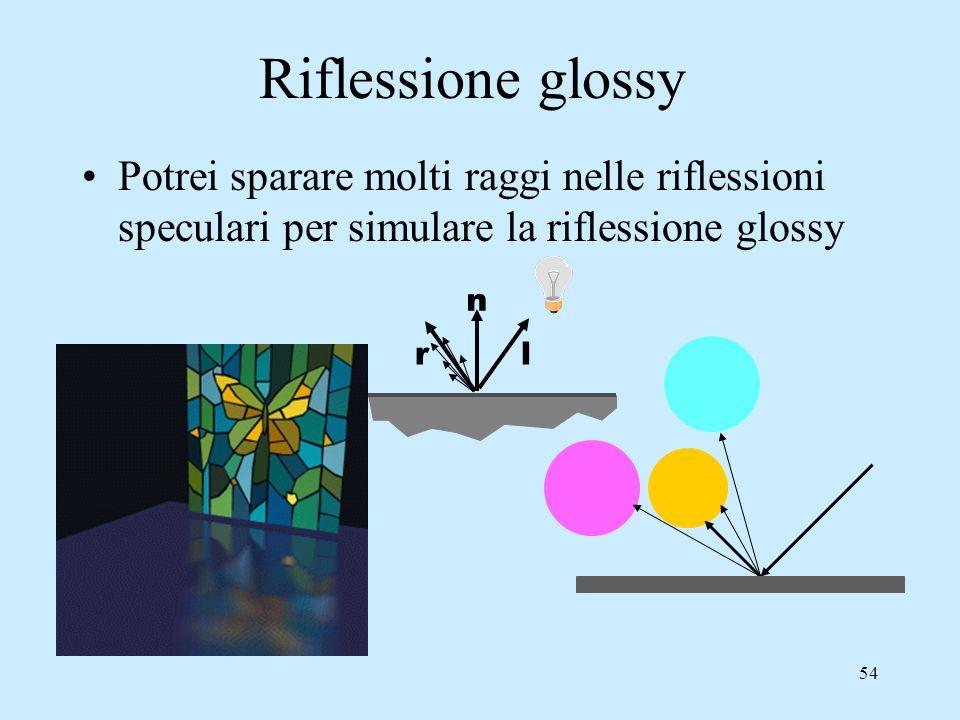 Riflessione glossy Potrei sparare molti raggi nelle riflessioni speculari per simulare la riflessione glossy.