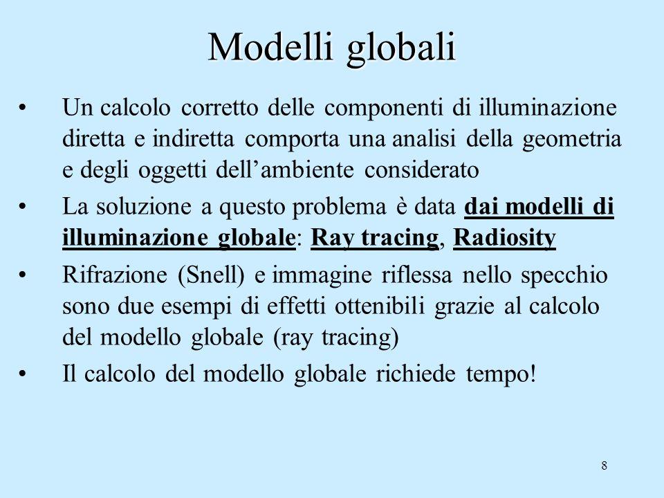 Modelli globali