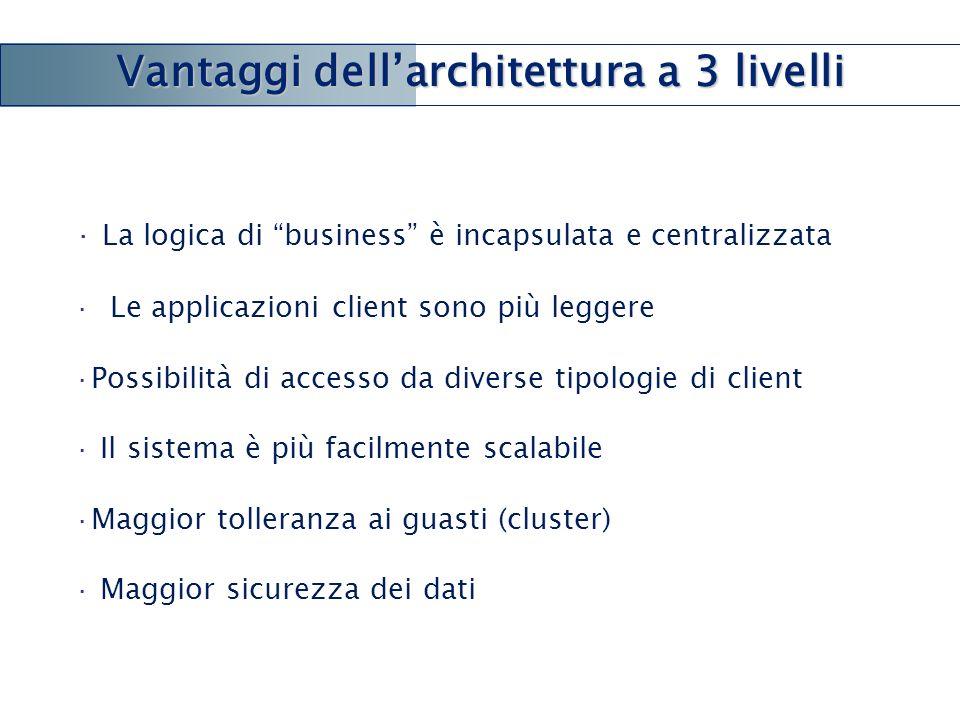 Architettura: vantaggi