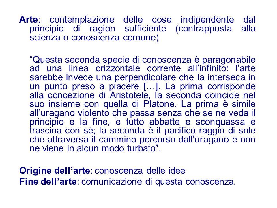 Arte: contemplazione delle cose indipendente dal principio di ragion sufficiente (contrapposta alla scienza o conoscenza comune)