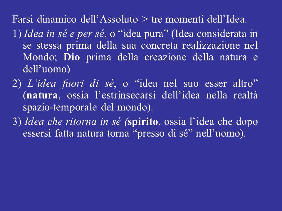 Farsi dinamico dell'Assoluto > tre momenti dell'Idea.