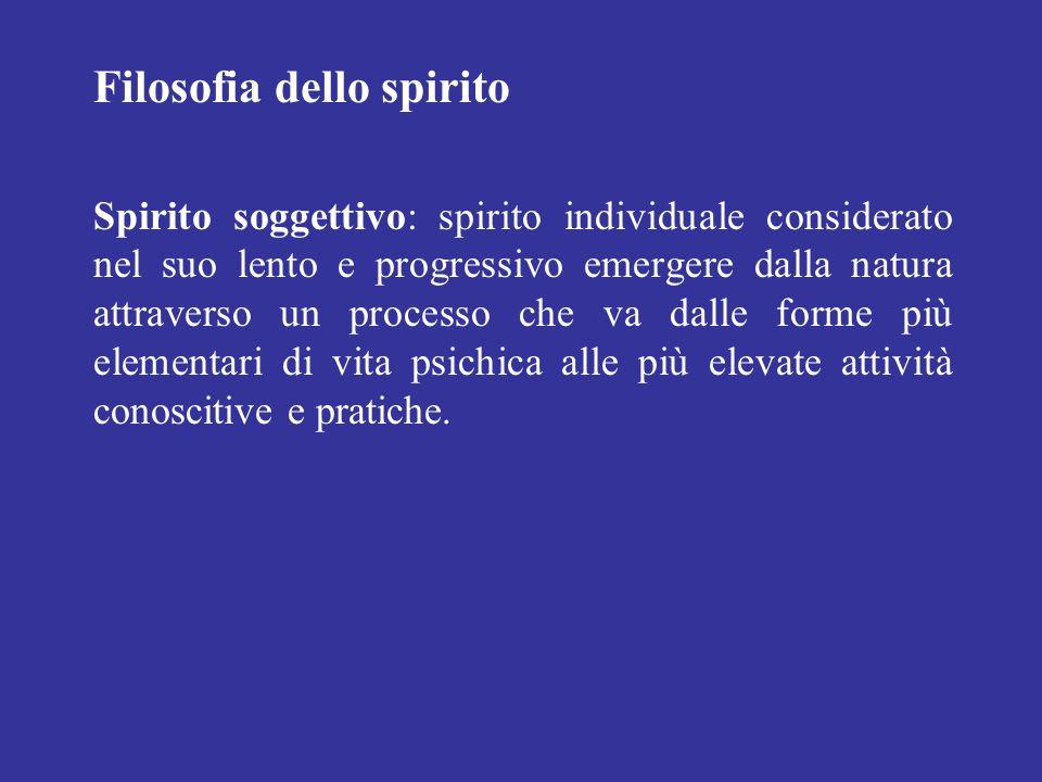 Filosofia dello spirito