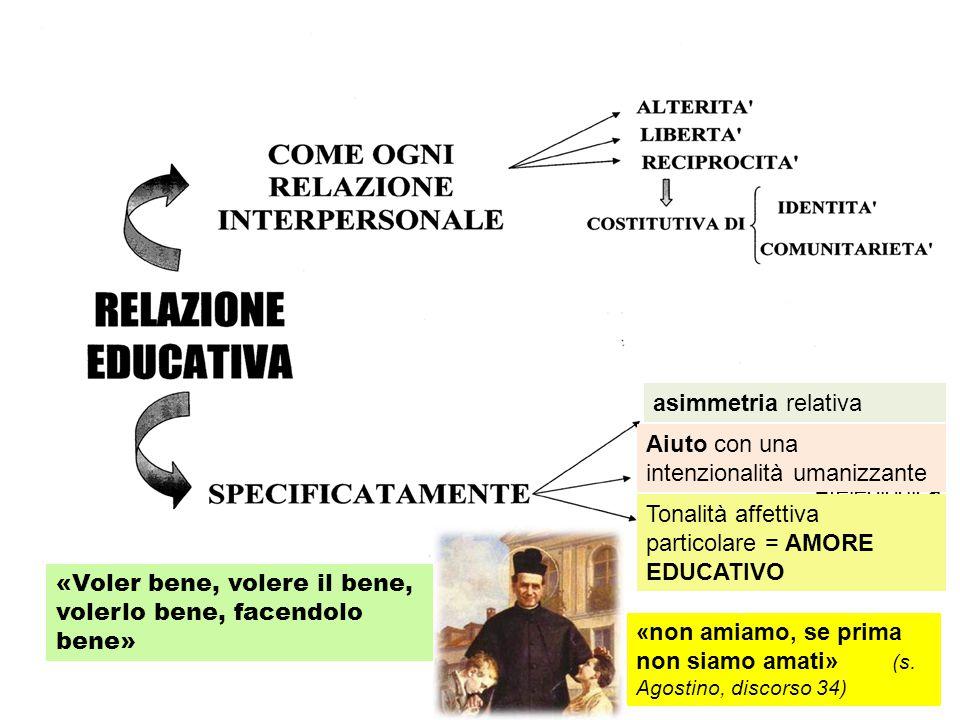 asimmetria relativa Aiuto con una intenzionalità umanizzante. =teleologica. Tonalità affettiva particolare = AMORE EDUCATIVO.