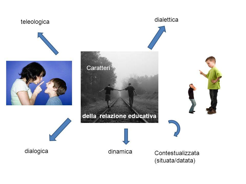 dialettica teleologica. Caratteri. della relazione educativa.