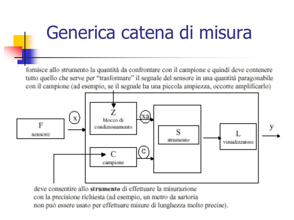 Generica catena di misura