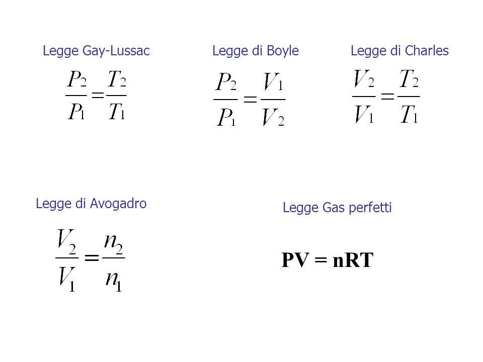 PV = nRT Legge Gay-Lussac Legge di Boyle Legge di Charles