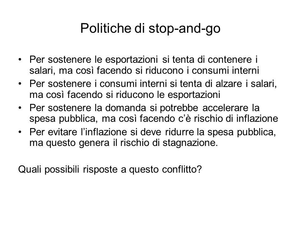 Politiche di stop-and-go