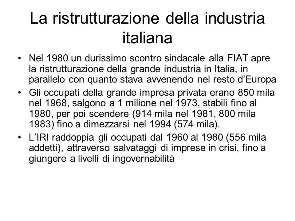 La ristrutturazione della industria italiana