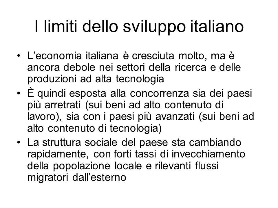 I limiti dello sviluppo italiano