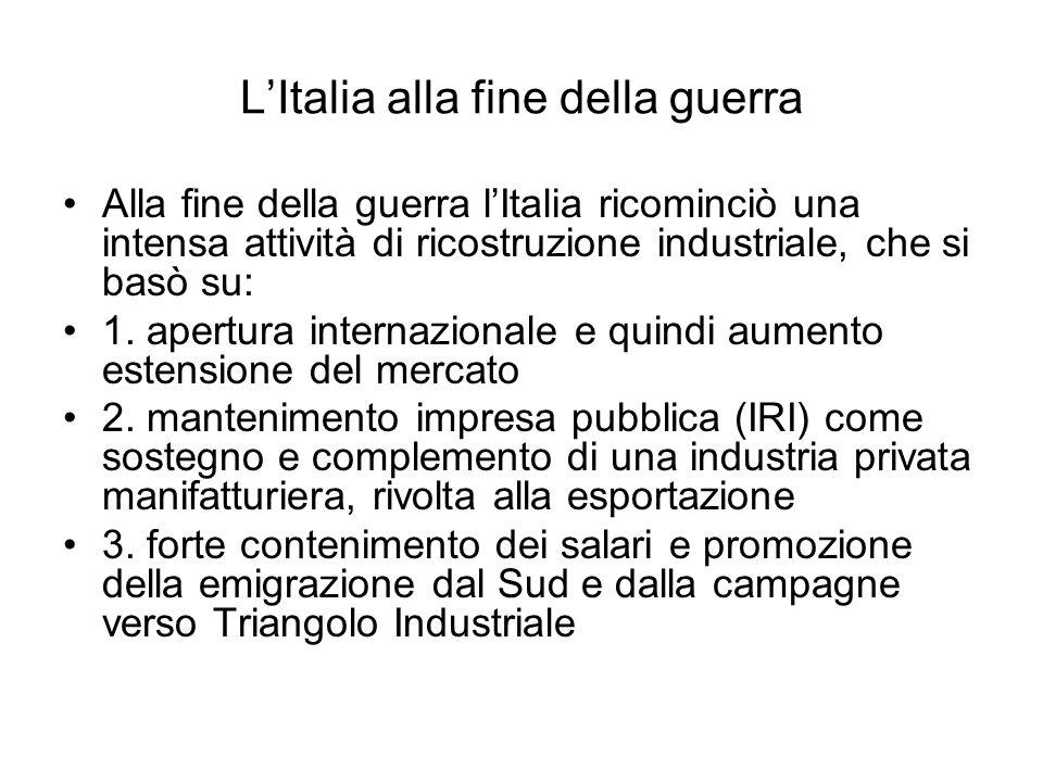 L'Italia alla fine della guerra