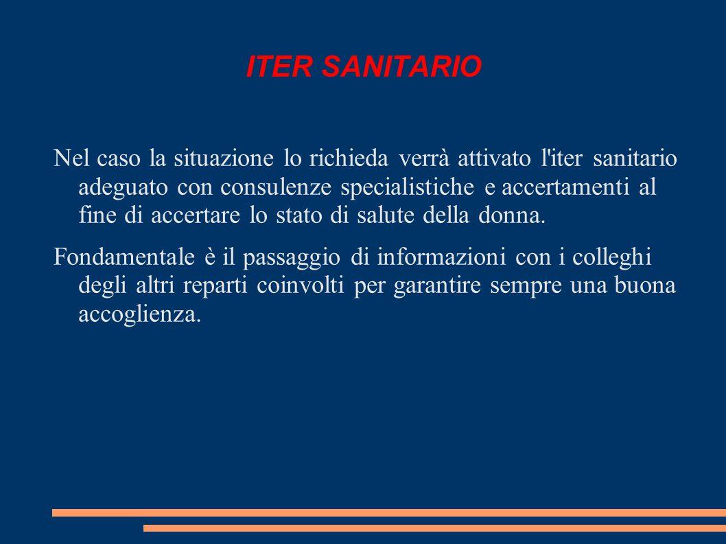 ITER SANITARIO