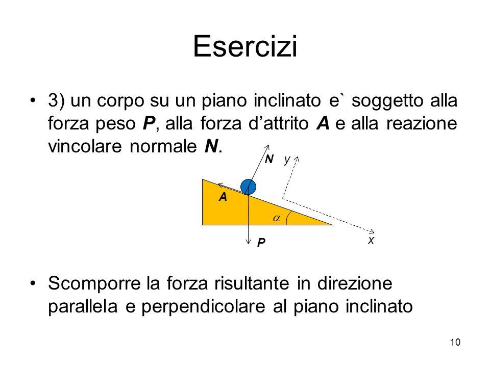 Esercizi 3) un corpo su un piano inclinato e` soggetto alla forza peso P, alla forza d'attrito A e alla reazione vincolare normale N.
