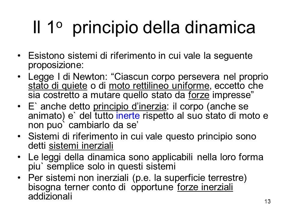 Il 1o principio della dinamica