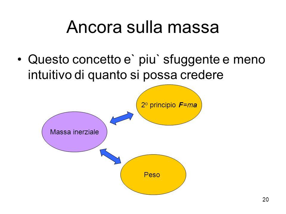 Ancora sulla massa Questo concetto e` piu` sfuggente e meno intuitivo di quanto si possa credere. 2o principio F=ma.
