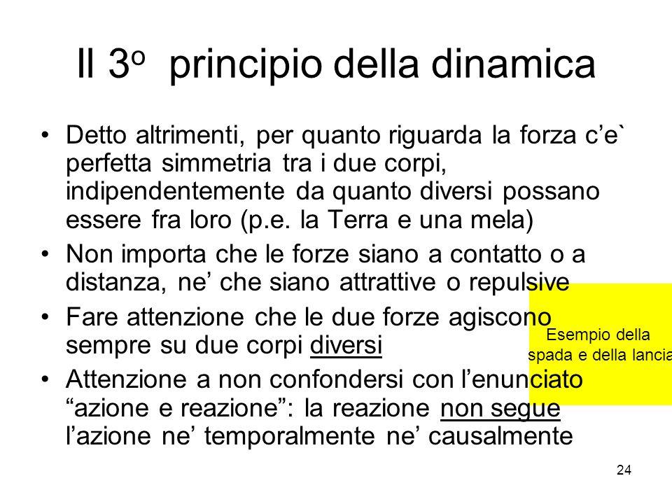 Il 3o principio della dinamica