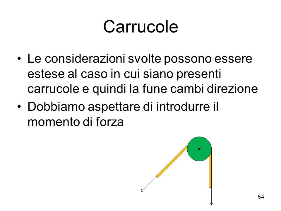 Carrucole Le considerazioni svolte possono essere estese al caso in cui siano presenti carrucole e quindi la fune cambi direzione.