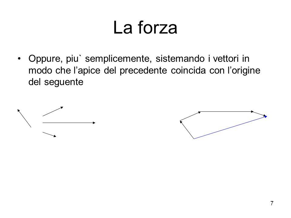 La forza Oppure, piu` semplicemente, sistemando i vettori in modo che l'apice del precedente coincida con l'origine del seguente.
