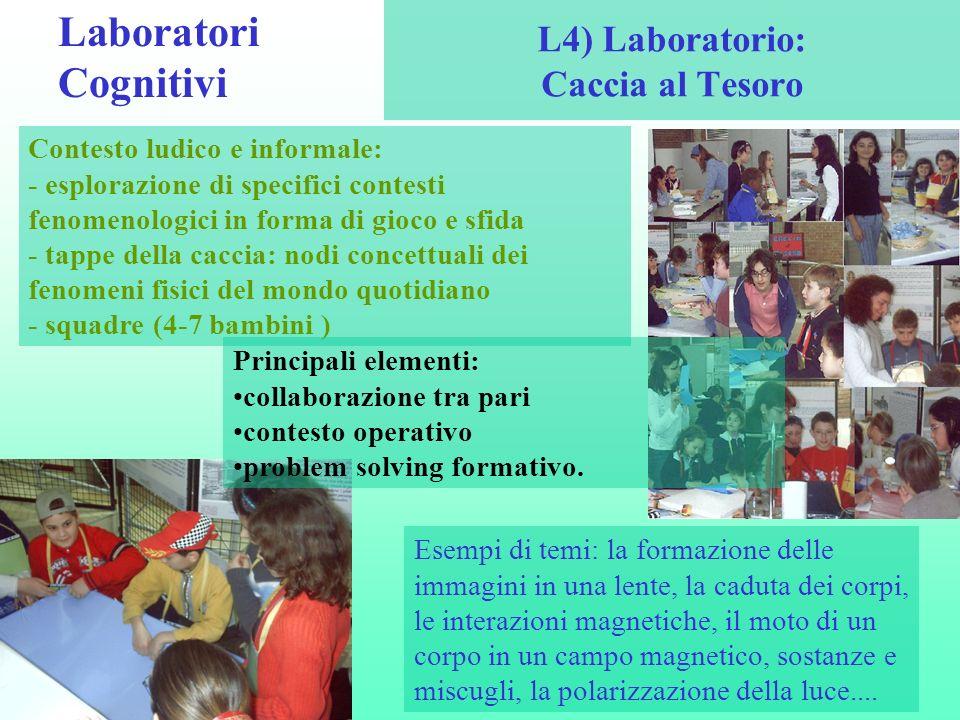 L4) Laboratorio: Caccia al Tesoro