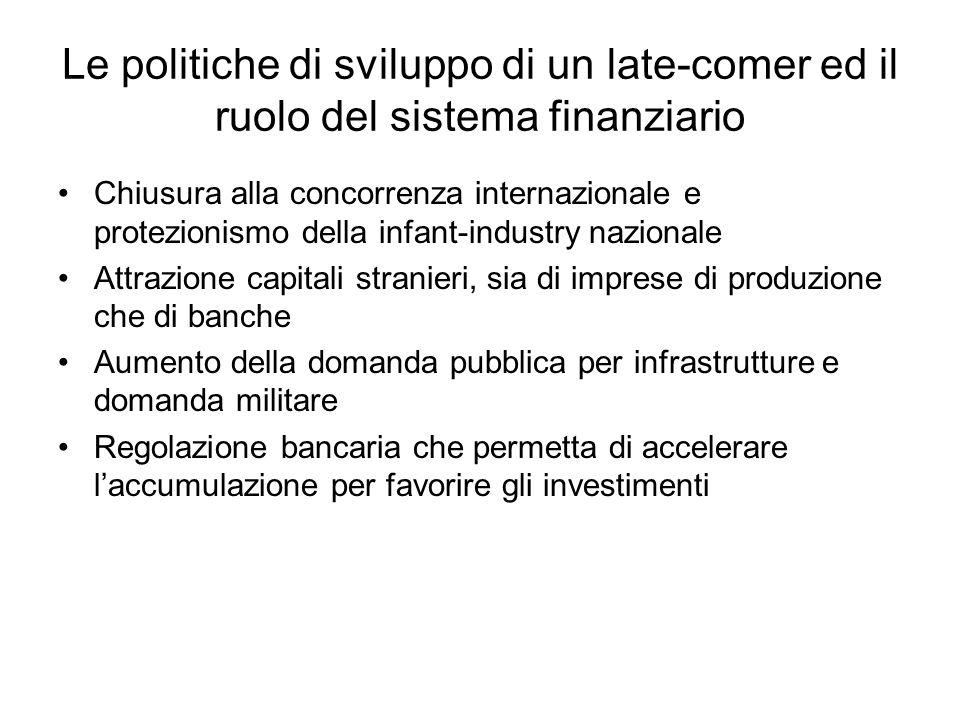 Le politiche di sviluppo di un late-comer ed il ruolo del sistema finanziario