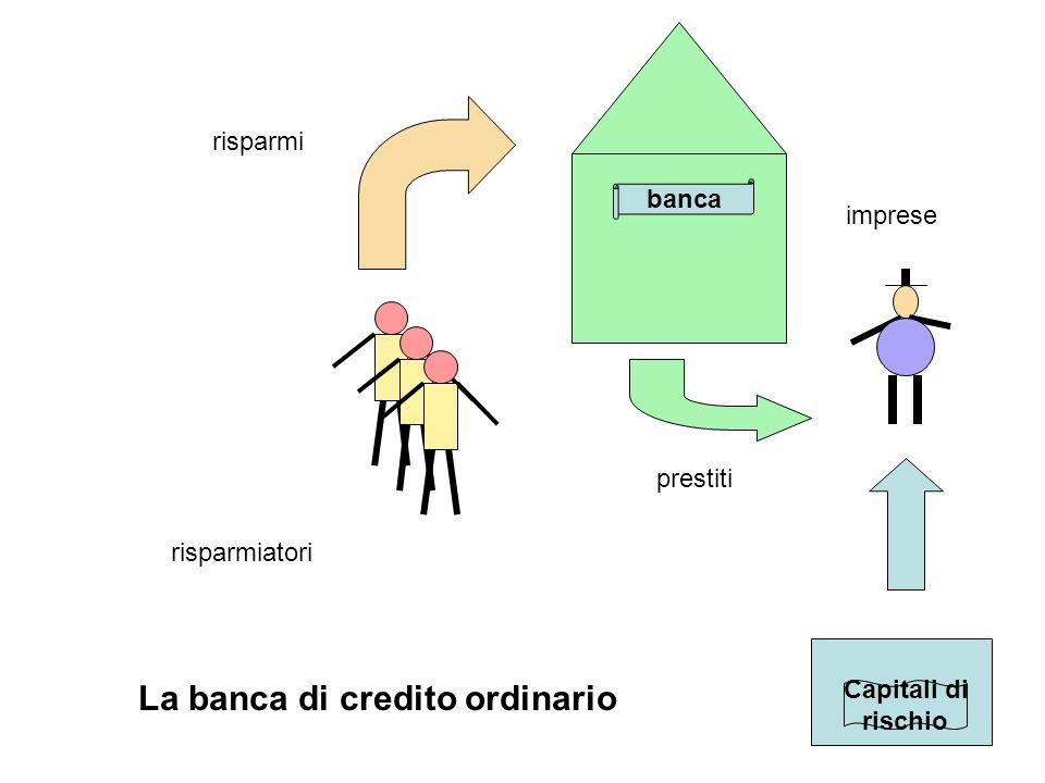 La banca di credito ordinario