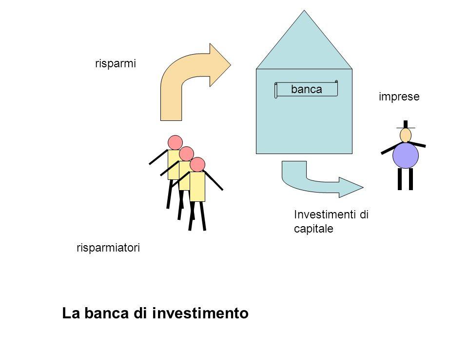 La banca di investimento