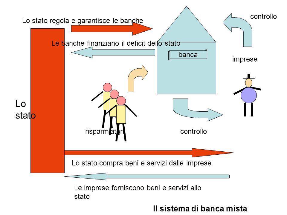 Lo stato Il sistema di banca mista controllo