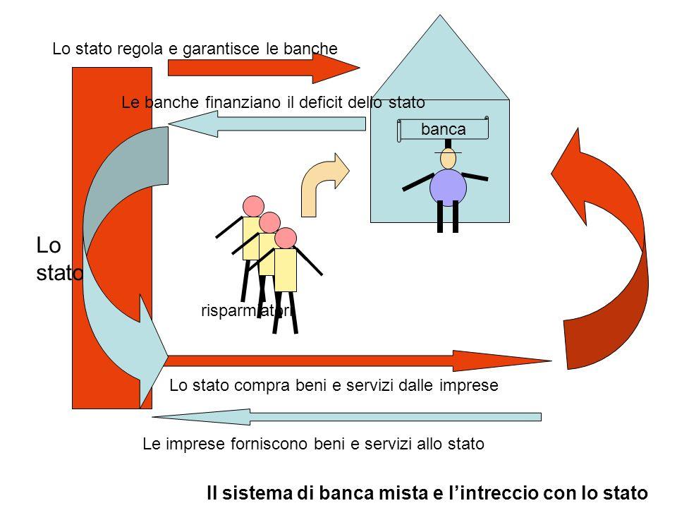 Lo stato Il sistema di banca mista e l'intreccio con lo stato