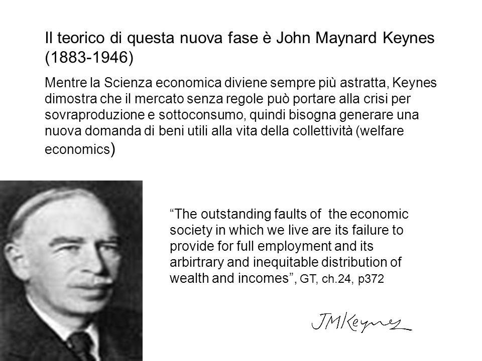 Il teorico di questa nuova fase è John Maynard Keynes (1883-1946)