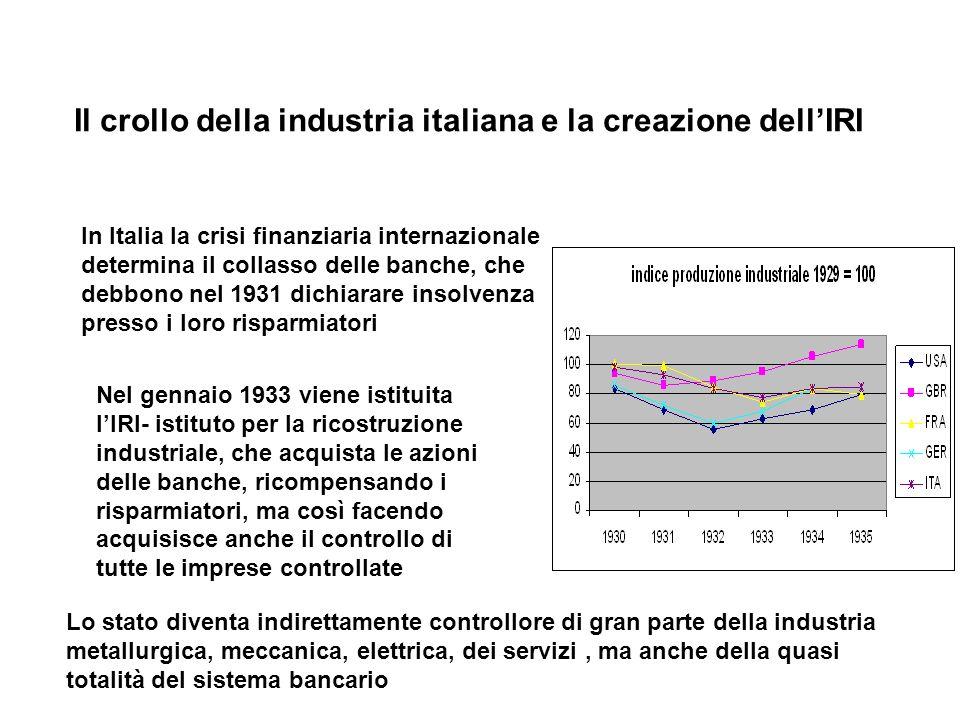 Il crollo della industria italiana e la creazione dell'IRI