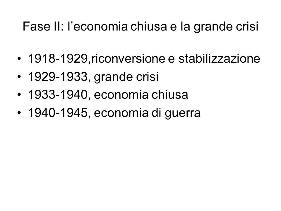 Fase II: l'economia chiusa e la grande crisi