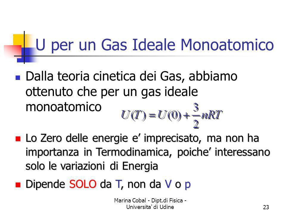 U per un Gas Ideale Monoatomico