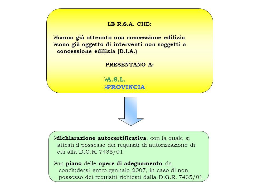 A.S.L. PROVINCIA LE R.S.A. CHE: