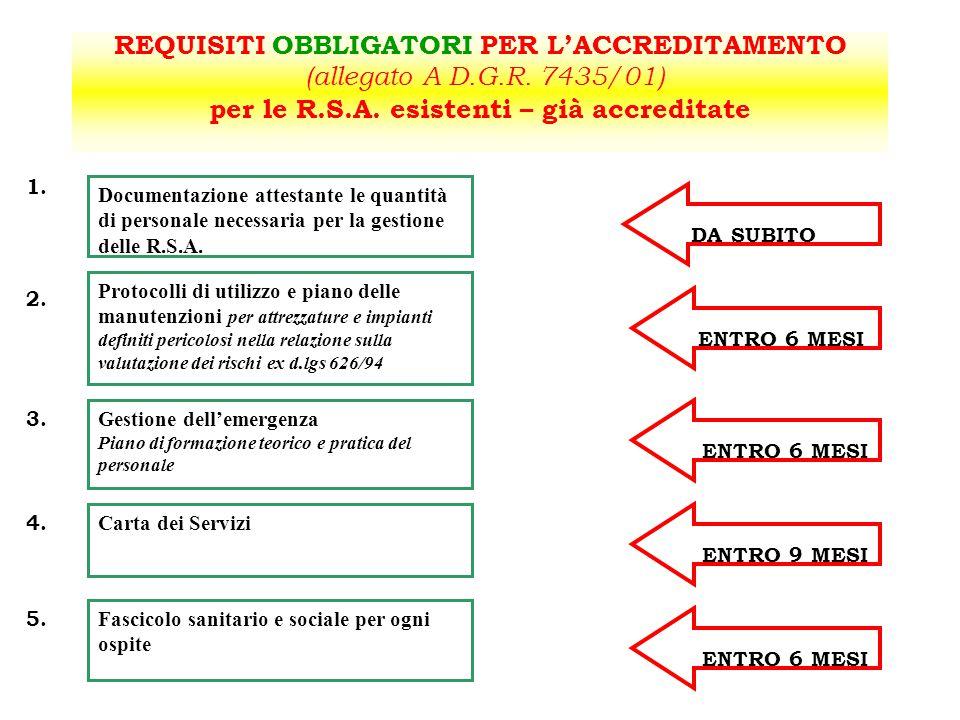 REQUISITI OBBLIGATORI PER L'ACCREDITAMENTO (allegato A D. G. R