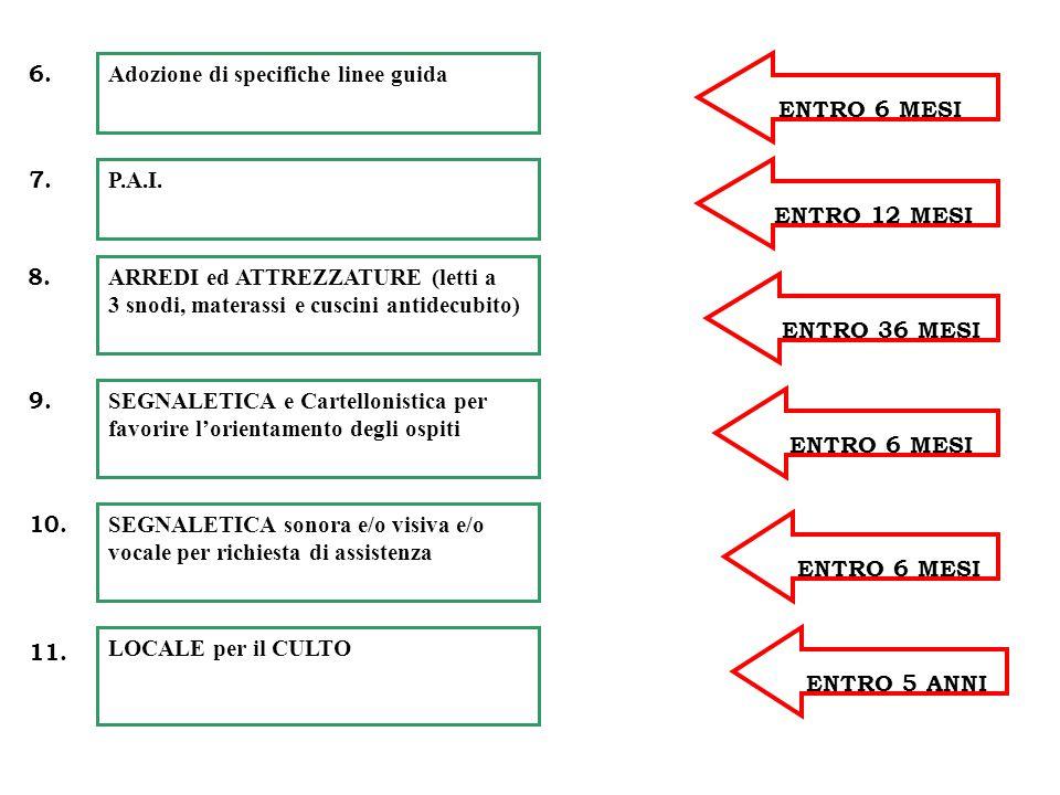 Adozione di specifiche linee guida ENTRO 6 MESI