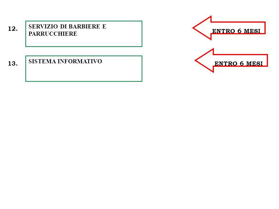SERVIZIO DI BARBIERE E 12. PARRUCCHIERE SISTEMA INFORMATIVO 13.