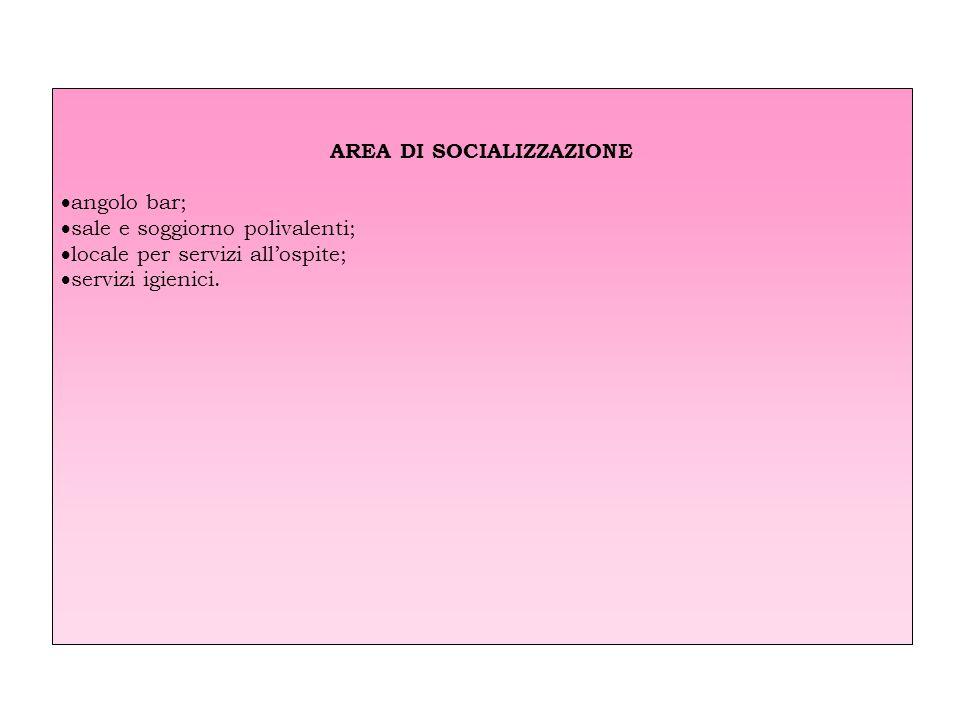 AREA DI SOCIALIZZAZIONE