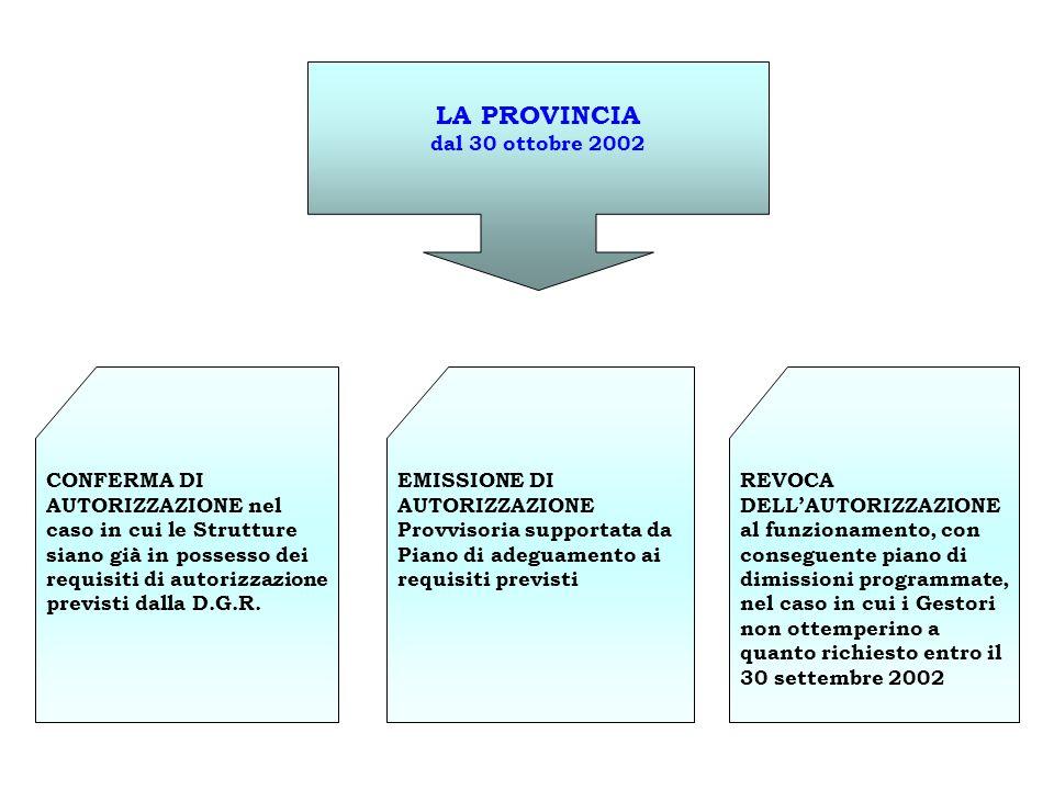 LA PROVINCIA dal 30 ottobre 2002