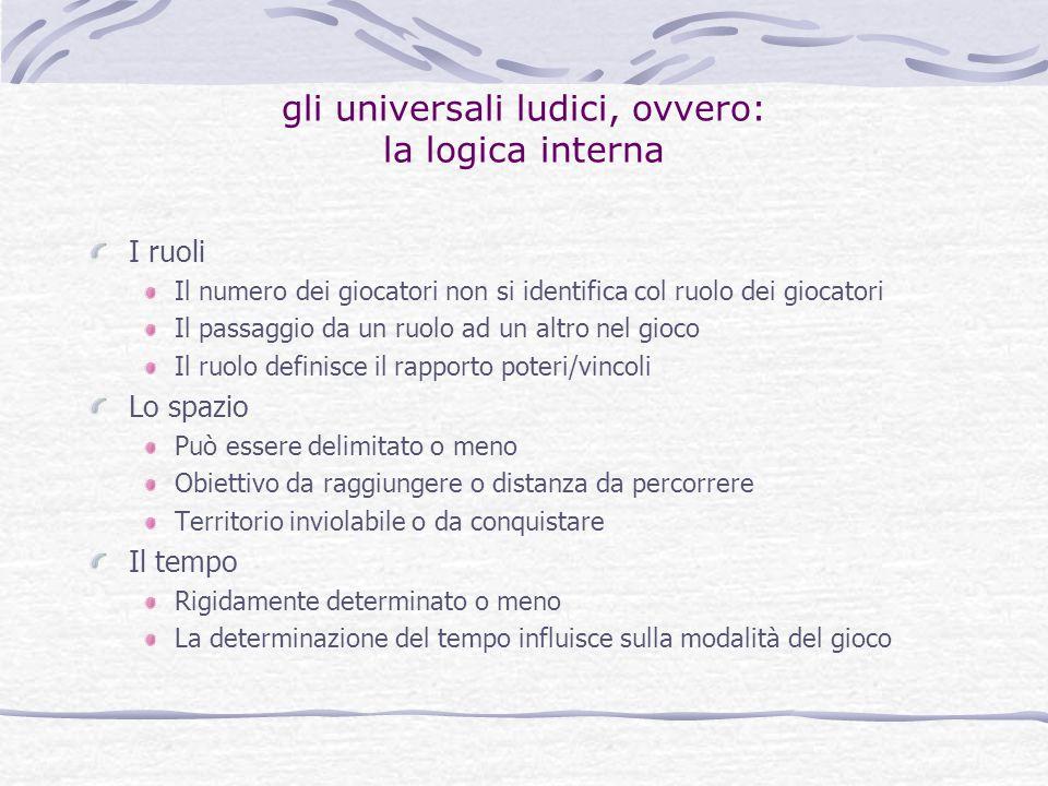 gli universali ludici, ovvero: la logica interna