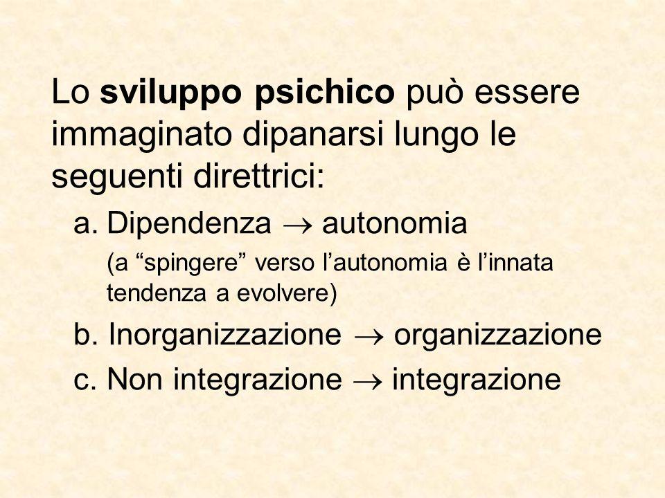 Lo sviluppo psichico può essere immaginato dipanarsi lungo le seguenti direttrici: